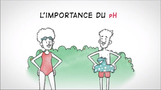 ph animation thumbnail image french